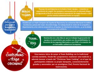 team_buildings_singulares
